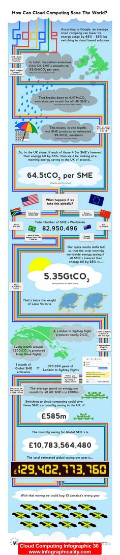 Cloud Computing Infographic 36 - http://infographicality.com/cloud-computing-infographic-36/