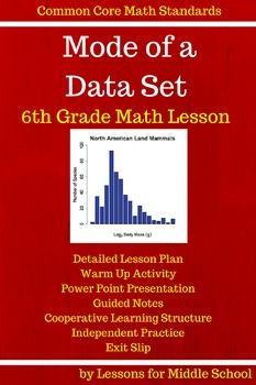 6th Grade  - Mode of a Data Set *****************************************************************************This product covers the first 6th Grade Common Core Math Standard of:6.SPA.2Understand that a set of data collected to answer a statistical question has a distribution which can be described by its center, spread, and overall shape.This lesson focuses on determining the Mode of a Data SetThis is a comprehensive lesson so the teacher will only have to download the product and then…