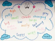 Another cute anchor chart for when learning about clouds during the Air and Weather Unit - Cloud Words