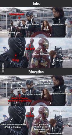 Captain America: Civil War. Jobs and education.