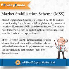 #FridayFunda #MarketStabilisationScheme (MSS)