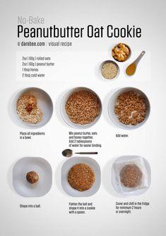 No-bake peanut butter oat cookie