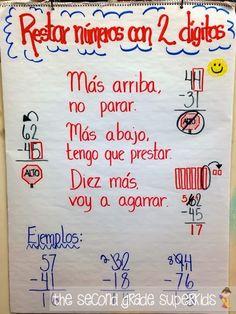 The Second Grade Superkids: Spanish Subtraction Poem - Lotta Dual Language Classroom, Bilingual Classroom, 2nd Grade Classroom, Bilingual Education, Spanish Classroom, Elementary Spanish, Future Classroom, Spanish Language Learning, Teaching Spanish