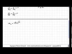 Equazioni parametriche di secondo grado - Introduzione