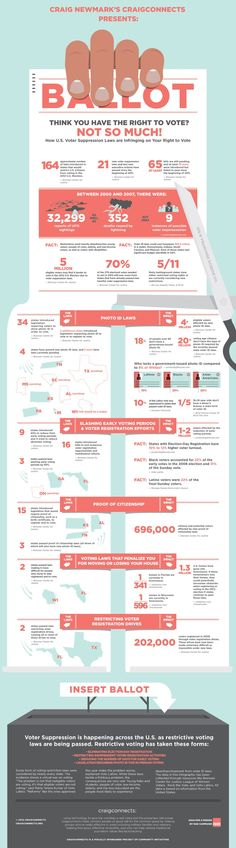 All You Need To Know About The War On Voting In One Infographic.. This is terrifying. Rick Scott is an evil , evil man.