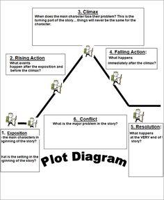 summarizing short stories story elements and conflict teacher s rh pinterest com