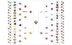 Baylor made the Final Four in TIME's Academic March Madness (based on the academic successes of the players). #SicEm!