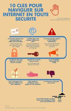 #ClasseTICE - Droit, sécurité et éthique