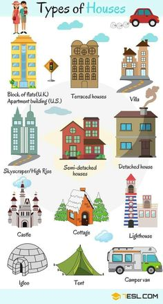 Different Types of Houses in English List of House Types 7 E S L English Vocabulary Words, Learn English Words, English Phrases, English Study, English Class, English Lessons, English House, English English, French Lessons