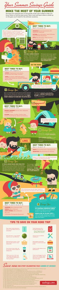 Your Summer Savings Guide- great infographic from Savings.com-