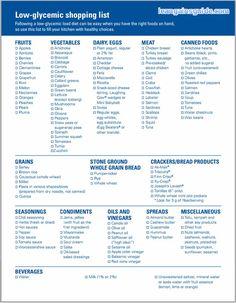 Printable List of Healthy Foods | Printable Glycemic Index Food List | Lean Gains ... | Healthy, Happy ...