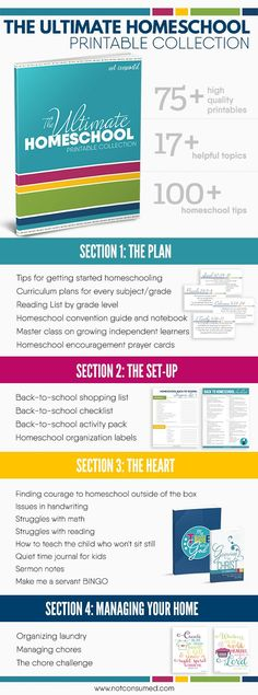 THE ULTIMATE HOMESCHOOL PRINTABLE COLLECTION | As a homeschooler, I'm always searching for printables and resources to make my job easier. Well, the search just got a little sweeter. Meet the Ultimate Homeschool Printable collection. It's exactly what it sounds like: 75+ high-quality and practical printables, 101+ tips for real-life homeschooling and 14+ topics meeting the needs of all ages and styles. Can we say TOTAL homeschool solution? I think so! Grab your copy today and tell a friend.
