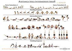 Download Ashtanga Intermediate Series Chart - Ashtanga Yoga with Ryan Spielman