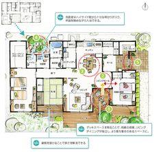 高齢者に優しい平屋の住まい | 間取りプランニング | すむすむ | Panasonic House Layout Plans, Dream House Plans, House Layouts, House Floor Plans, Japanese Architecture, Architecture Plan, Craftsman Floor Plans, Surf House, Japanese House