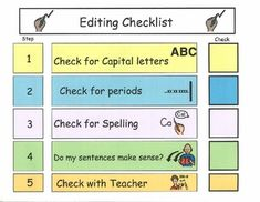 Editing Checklist to be used with Colored Pens | Cups, To be and ...