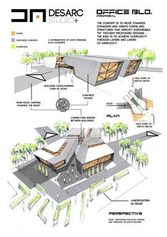 An Architects Manifesto by Anique Azhar, via Behance