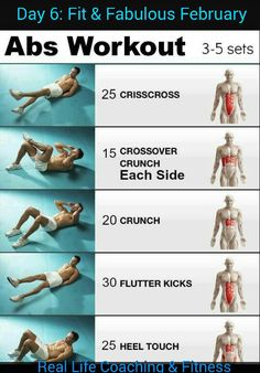 Core Workout you can do at home.