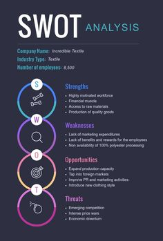 Free Infographic Templates, Make An Infographic, Business Management, Business Planning, Swot Analysis Template, Graphic Design Tips, Startup, Business Motivation, Design Thinking