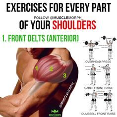 Cross Training for Fitness and Fatloss Muscle Fitness, Fitness Tips, Fitness Motivation, Workout List, Fit Girl, Shoulder Workout, Aerobics, Easy Workouts, Physical Fitness