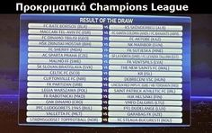 Στοίχημα - Bet: Τα προγνωστικά μας για τους αγώνες Champions League.