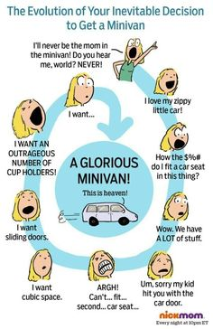 The decision spiral to getting a minivan