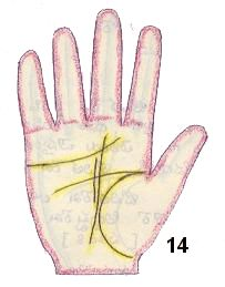 Header et Footer Partenaires Ouest-France - CMP Didomi Palmistry, Quelque Chose, Meditation Music, Positive Attitude, Acupuncture, Zen, Mindfulness, Rose Croix, Mantra