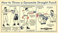 The straight punch is an effective blow to deal a fighting opponent. John L. Sullivan is on deck today to show you how to deliver this punch with dynamite pow