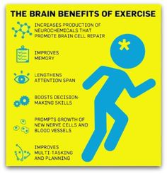 The Brain Benefits Of Exercise