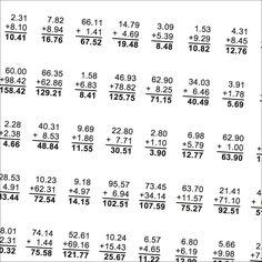 math worksheet : addition with decimals using tenths and hundredths  math  : Addition Of Decimals Worksheets