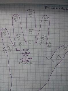 Ravelry: yarmando's Evil Genius Glove Recipe