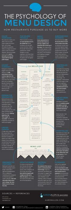 The Psychology of Restaurant Menu Design [Infographic]