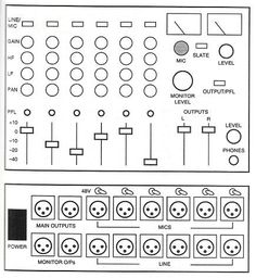 Will Echo | The Music Of Will Echo | Free Sound Engineering Study Course : Study Text #5 - The Mixing Desk (An introduction)