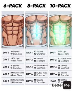 Individual training and meal plan for effective weight loss! - Individual training and meal plan for effective weight loss! Workout Plan Gym, Gym Workout Chart, Gym Workout Videos, Gym Workout For Beginners, Abs Workout Routines, Workout Challenge, Back Workout For Mass, Full Body Gym Workout, Ab Workout Men