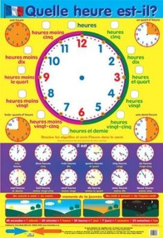 Tell the Time in French Educational Poster 40x60cm