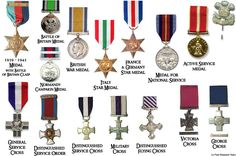 British Gallantry, Orders, and Campaign Ribbons.