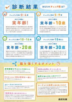 診断結果・腸を強くするポイント Japan Graphic Design, Japan Design, Graphic Design Layouts, Layout Design, Web Design, Logo Design, Report Design, Type Setting, Commercial Design