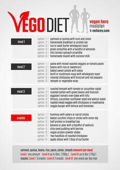 Vegan Diet for fitness, running, exercising