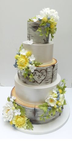 www.cakecoachonline.com - sharing...