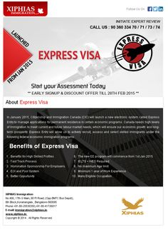 What is all about Express Entry-2015 ?
