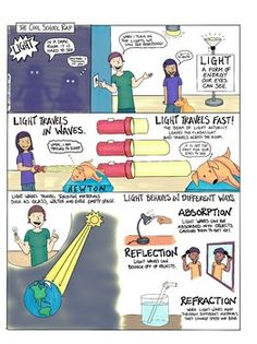 Light Waves Comic with Doodle Notes Fourth Grade Science, Middle School Science, Science Resources, Science Lessons, Learning Resources, Example Of Reflection, Light Reflection And Refraction, Science Comics, Physics Concepts