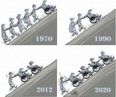Ouderenzorg in de loop der jaren.