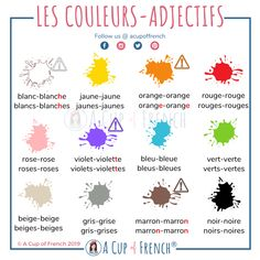 When colours are used as adjectives, they must agree with the number and gender of the noun they describe. Learn more by reading this article. French Adjectives, French Verbs, French Grammar, French Phrases, French Language Lessons, French Language Learning, French Lessons, How To Speak French, Learn French