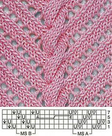 Cable and Lace Knitting Pattern Lace Knitting Patterns, Knitting Stiches, Knitting Blogs, Knitting Charts, Lace Patterns, Crochet Stitches, Baby Knitting, Stitch Patterns, Knit Crochet