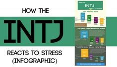How the INTJ Reacts to Stress (Infographic)