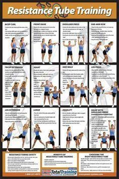 The Resistance Tube Training Poster demonstrates starting and finishing positions for improved form. Lose 50 Pounds, Losing 10 Pounds, 20 Pounds, Losing Weight Tips, Lose Weight, Weight Loss, Judo, Tighten Stomach, Tube Train