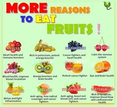 1000+ images about The Benefits of Fruit on Pinterest ...