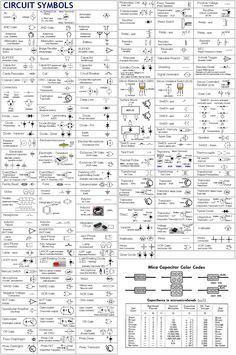 Electric Circuit Symbols.jpg (1297×1953)