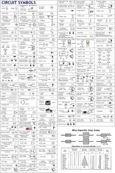 Electric Circuit Symbols.jpg (1297×1953)