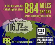 PerkettPR Celebrates Earth Day
