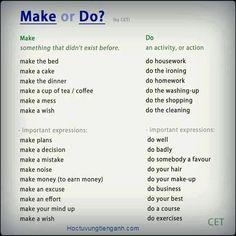 English vocabulary : make or do English Verbs, English Phrases, English Writing, English Study, Learn English, Learn French, Grammar And Vocabulary, Grammar Lessons, English Vocabulary